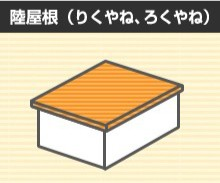 よくある屋根の形状(陸屋根)