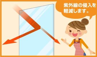 断熱化は紫外線の侵入を 軽減します。