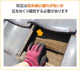 和瓦は防水紙に破れがないか瓦をめくり確認する必要があります