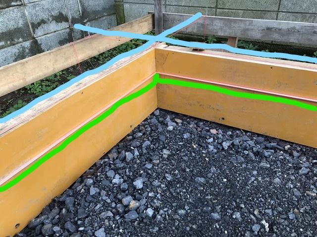 土間コンクリート型枠木工